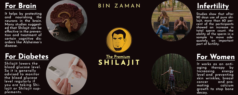Shilajit in Lahore Pakistan